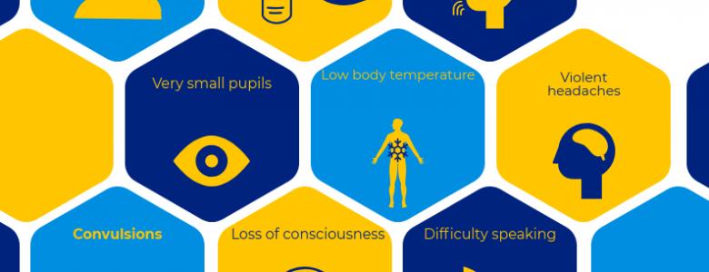 overdose signs symptoms