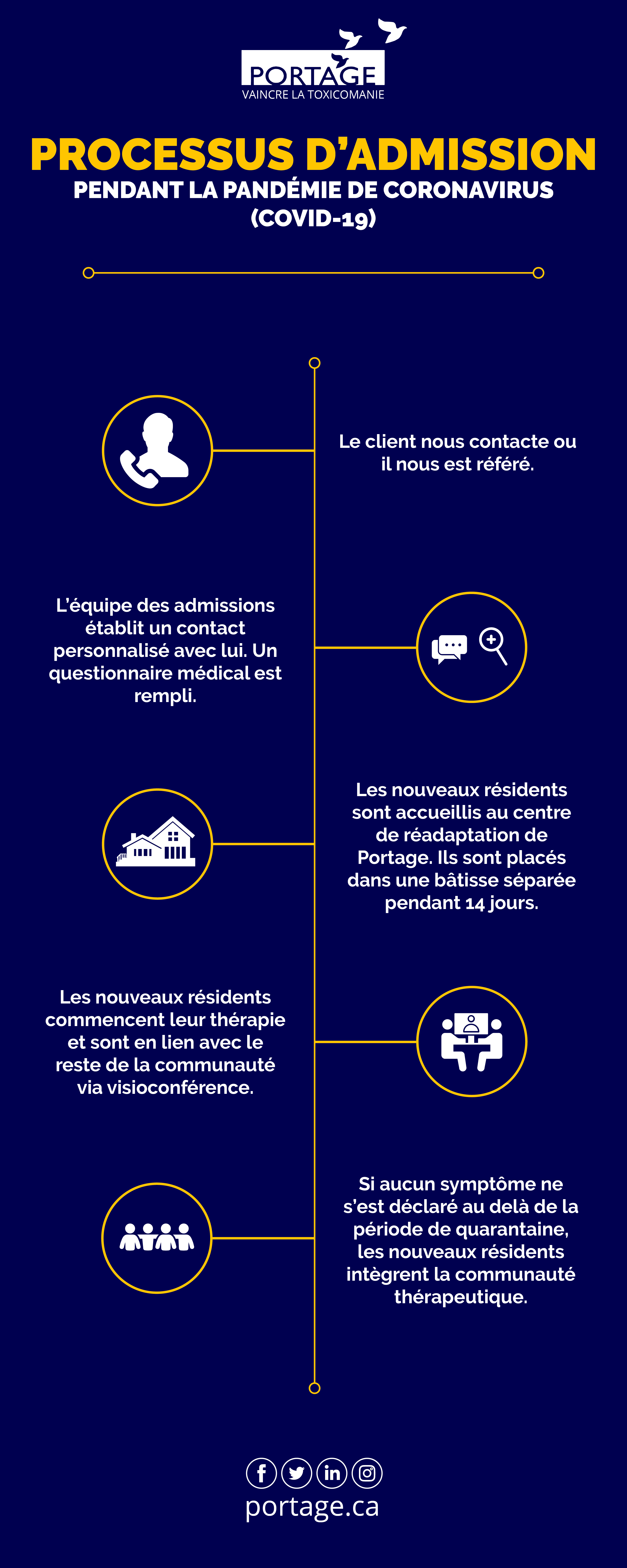 jpg Infographie admissions COVID-19 FR